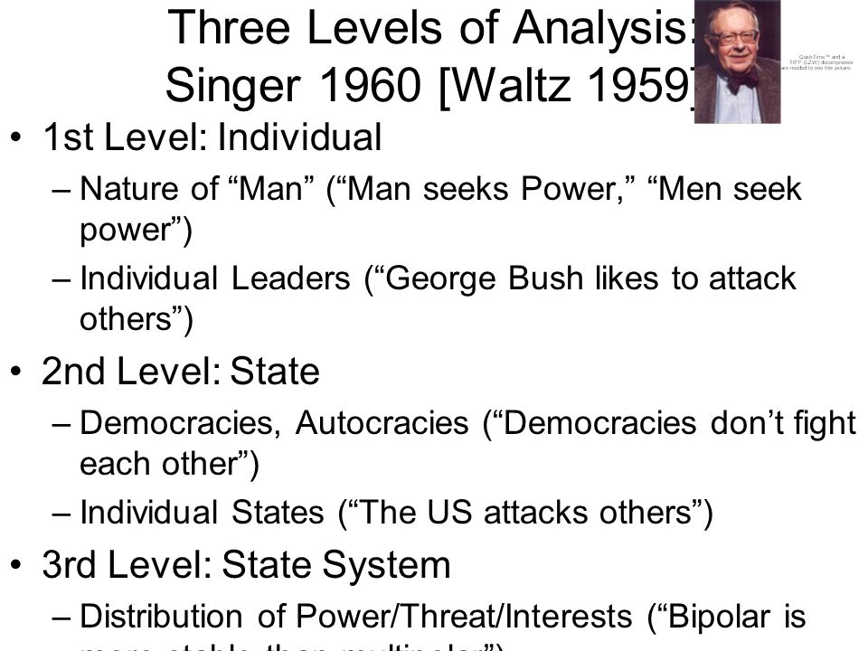 levels of analysis kenneth waltz Levels of analysis on the conflict between with a third level analysis kenneth waltz is conflict between israel and palestine.